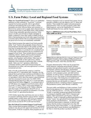 Primary view of object titled 'U.S. Farm Policy: Local and Regional Food Systems'.