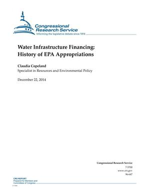 Primary view of object titled 'Water Infrastructure Financing: History of EPA Appropriations'.