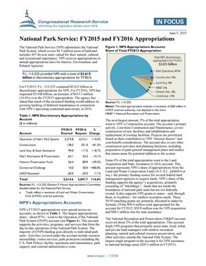 Primary view of object titled 'National Park Service: FY2015 and FY2016 Appropriations'.
