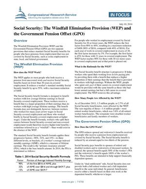 Primary view of object titled 'Social Security: The Windfall Elimination Provision (WEP) and the Government Pension Offset (GPO)'.