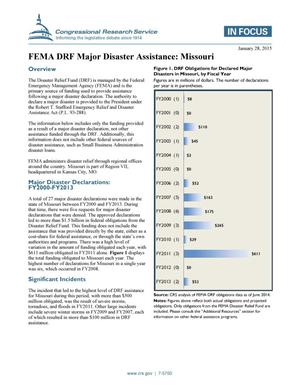 Primary view of object titled 'FEMA DRF Major Disaster Assistance: Missouri'.