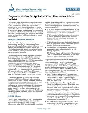 Primary view of object titled 'Deepwater Horizon Oil Spill: Gulf Coast Restoration Efforts In Brief'.