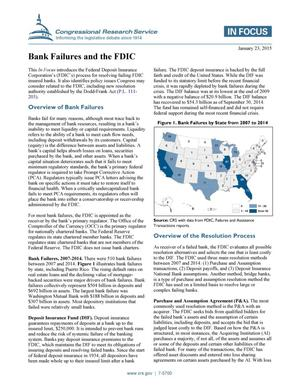 Primary view of object titled 'Bank Failures and the FDIC'.