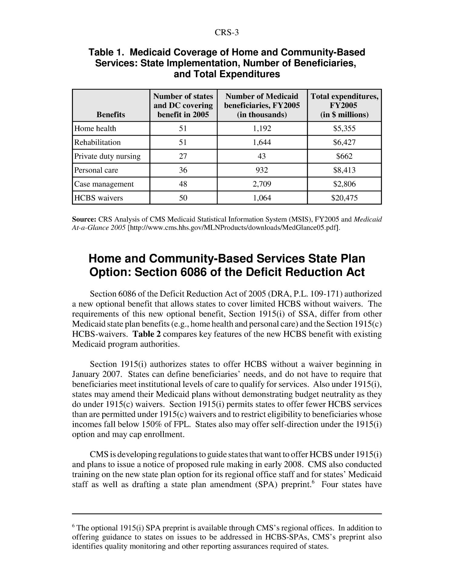 Medicaid\'s Home and Community-Based Services State Plan Option ...