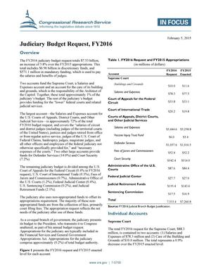 Primary view of object titled 'Judiciary Budget Request, FY2016'.