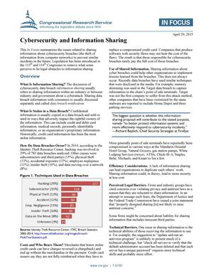 Primary view of object titled 'Cybersecurity and Information Sharing'.