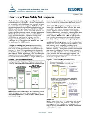 Primary view of object titled 'Overview of Farm Safety Net Programs'.