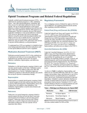 Primary view of object titled 'Opioid Treatment Programs and Related Federal Regulations'.