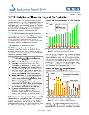 Primary view of object titled 'WTO Disciplines of Domestic Support for Agriculture'.