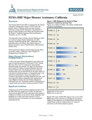 Primary view of object titled 'FEMA DRF Major Disaster Assistance: California'.