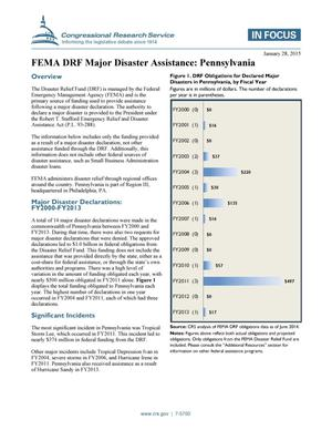 Primary view of object titled 'FEMA DRF Major Disaster Assistance: Pennsylvania'.