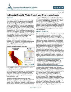 Primary view of object titled 'California Drought: Water Supply and Conveyance Issues'.