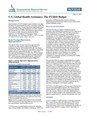 Primary view of object titled 'U.S. Global Health Assistance: The FY2016 Budget'.