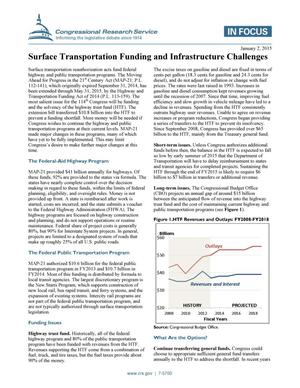 Primary view of object titled 'Surface Transportation Funding and Infrastructure Challenges'.