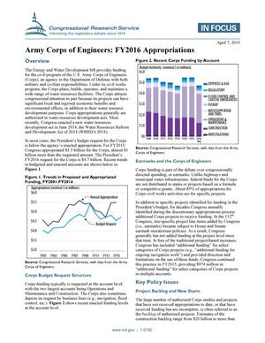 Primary view of object titled 'Army Corps of Engineers: FY2016 Appropriations'.