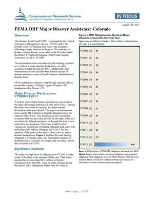 Primary view of object titled 'FEMA DRF Major Disaster Assistance: Colorado'.