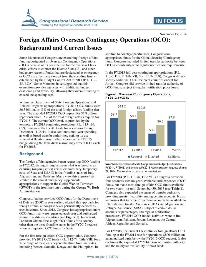 Foreign Affairs Overseas Contingency Operations (OCO): Background