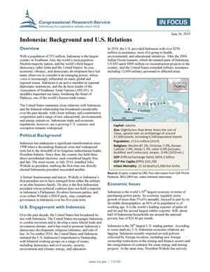Primary view of object titled 'Indonesia: Background and U.S. Relations'.
