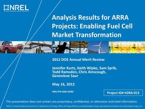 Primary view of object titled 'Analysis Results for ARRA Projects: Enabling Fuel Cell Market Transformation (Presentation)'.