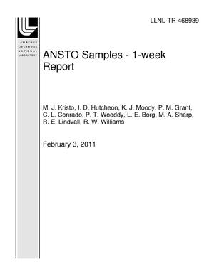 Primary view of object titled 'ANSTO Samples - 1-week Report'.