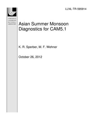 Primary view of object titled 'Asian Summer Monsoon Diagnostics for CAM5.1'.