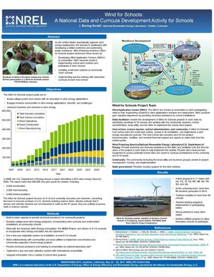 Primary view of object titled 'Wind for Schools: A National Data and Curricula Development Activity for Schools (Poster)'.