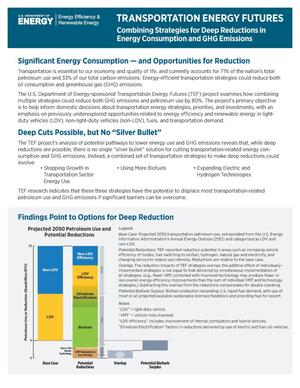 Primary view of object titled 'Transportation Energy Futures: Combining Strategies for Deep Reductions in Energy Consumption and GHG Emissions (Brochure)'.