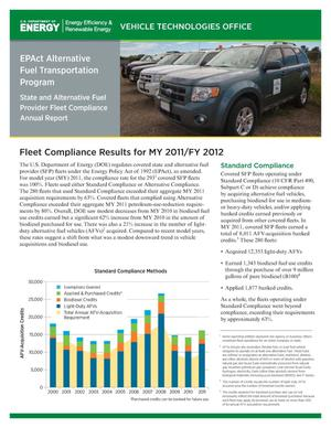 Primary view of object titled 'Fleet Compliance Results for MY 2011/FY 2012 (Brochure)'.