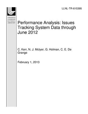 Primary view of object titled 'Performance Analysis: Issues Tracking System Data through June 2012'.