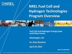 Primary view of object titled 'NREL Fuel Cell and Hydrogen Technologies Program Overview (Presentation)'.