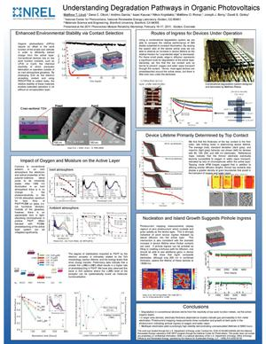 Primary view of object titled 'Understanding Degradation Pathways in Organic Photovoltaics (Poster)'.