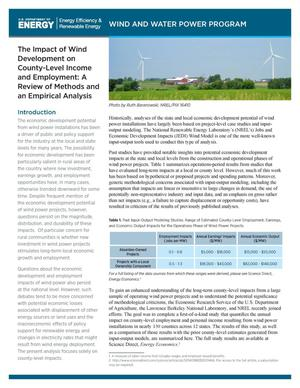 Primary view of object titled 'Impact of Wind Development on County-Level Income and Employment: A Review of Methods and an Empirical Analysis (Fact Sheet)'.