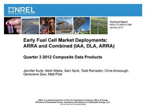 Primary view of object titled 'Early Fuel Cell Market Deployments: ARRA and Combined (IAA, DLA, ARRA); Quarter 3 2012 Composite Data Products'.