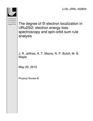 Primary view of object titled 'The degree of 5f electron localization in URu2Si2: electron energy-loss spectroscopy and spin-orbit sum rule analysis'.