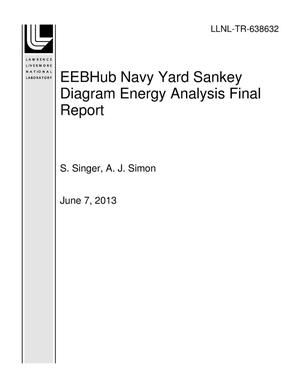 Primary view of object titled 'EEBHub Navy Yard Sankey Diagram Energy Analysis Final Report'.