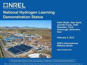 Primary view of object titled 'National Hydrogen Learning Demonstration Status (Presentation)'.