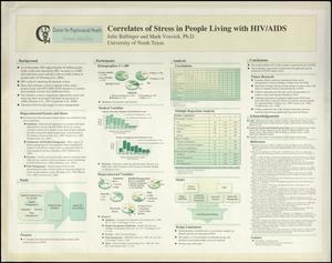 Correlates of Stress in People Living with HIV/AIDS