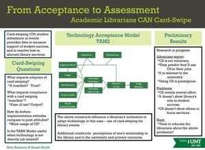 Primary view of object titled 'From Acceptance to Assessment: Academic Librarians CAN Card-Swipe'.