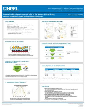 Primary view of object titled 'Integrating High Penetrations of Solar in the Western United States: Results of the Western Wind and Solar Integration Study Phase 2 (Poster)'.