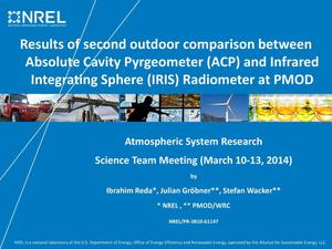 Primary view of object titled 'Results of Second Outdoor Comparison Between Absolute Cavity Pyrgeometer (ACP) and Infrared Integrating Sphere (IRIS) Radiometer at PMOD (Presentation)'.