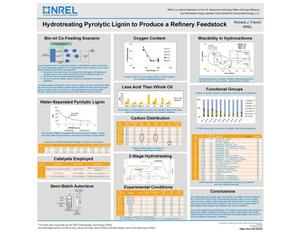 Primary view of object titled 'Hydrotreating Pyrolytic Lignin to Produce a Refinery Feedstock (Poster)'.