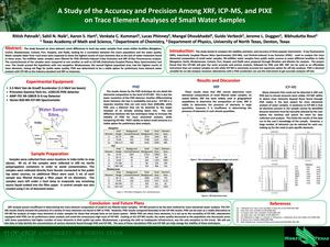 Primary view of object titled 'A Study of the Accuracy and Precision Among XRF, ICP-MS, and PIXE on Trace Element Analyses of Small Water Samples'.