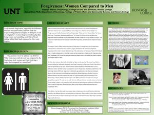 Primary view of object titled 'Forgiveness: Women Compared to Men'.