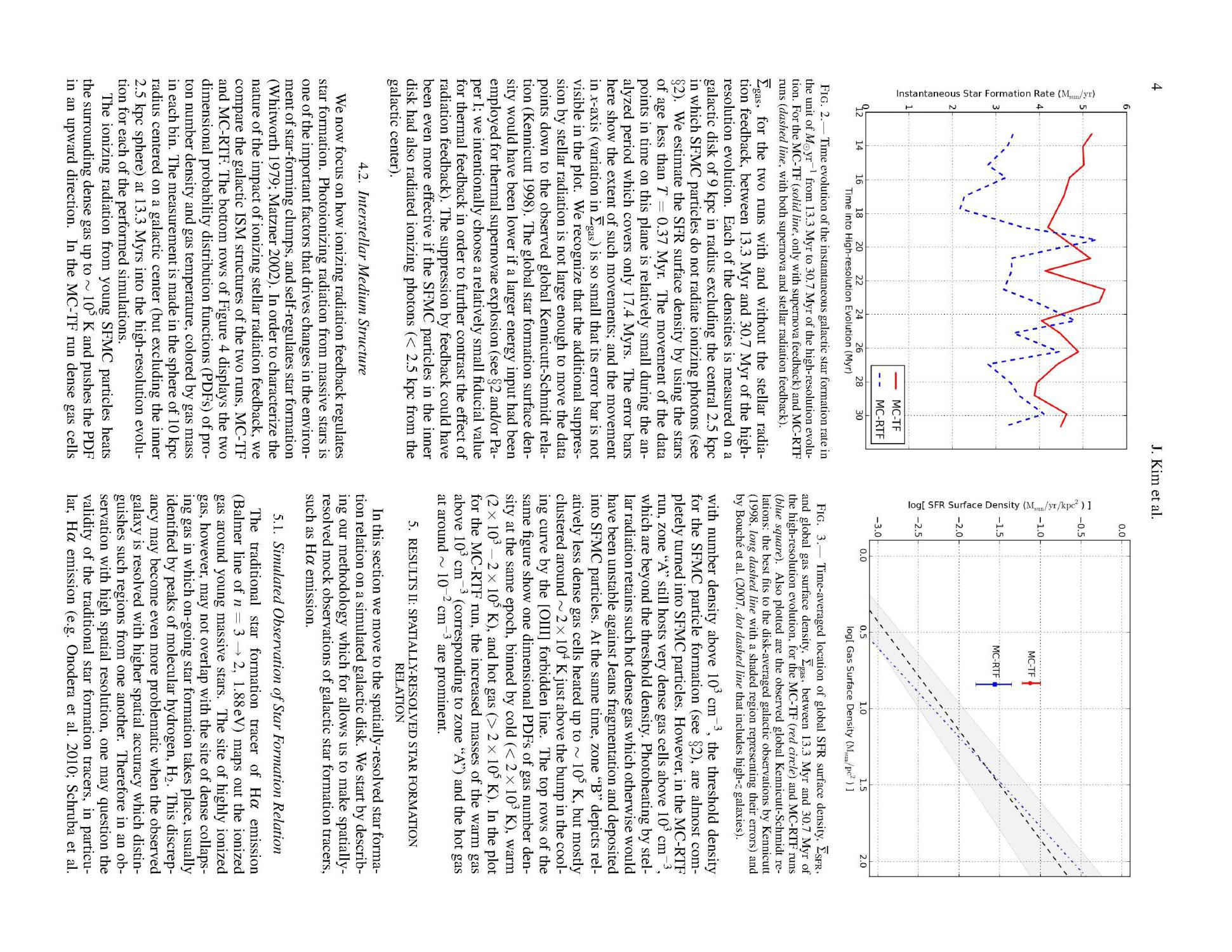 Dwarf Galaxies with Ionizing Radiation Feedback II: Spatially-resolved Star Formation Relation                                                                                                      [Sequence #]: 4 of 16