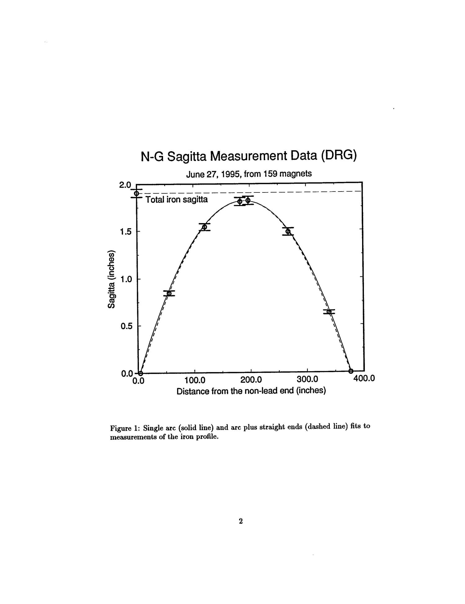 The Warm Iron Geometry of the ?Average? RHIC Dipole                                                                                                      [Sequence #]: 2 of 7