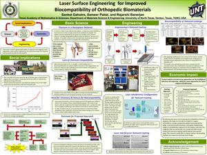 Primary view of object titled 'Laser Surface Engineering for Improved Biocompatibility of Orthopedic Biomaterials'.