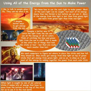 Primary view of object titled 'Using all of the Energy from the Sun to Make Power'.