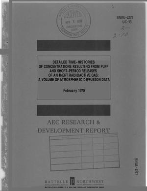Primary view of object titled 'DETAILED TIME-HISTORIES OF CONCENTRATIONS RESULTING FROM PUFF AND SHORT- PERIOD RELEASES OF AN INERT RADIOACTIVE GAS: A VOLUME OF ATMOSPHERIC DIFFUSION DATA.'.