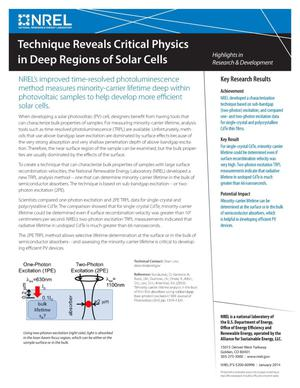 Primary view of object titled 'Technique Reveals Critical Physics in Deep Regions of Solar Cells (Fact Sheet)'.