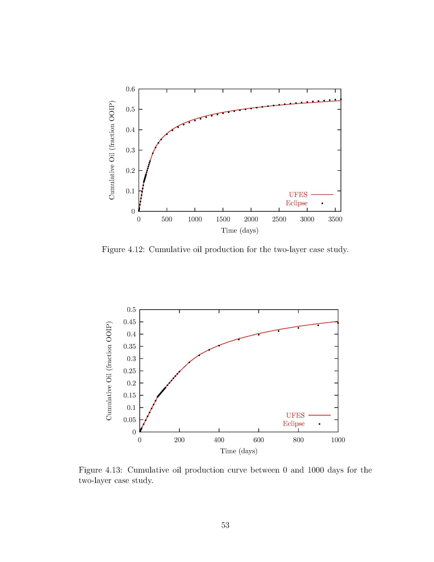 On-line Optimization-Based Simulators for Fractured and Non-fractured Reservoirs                                                                                                      [Sequence #]: 67 of 188